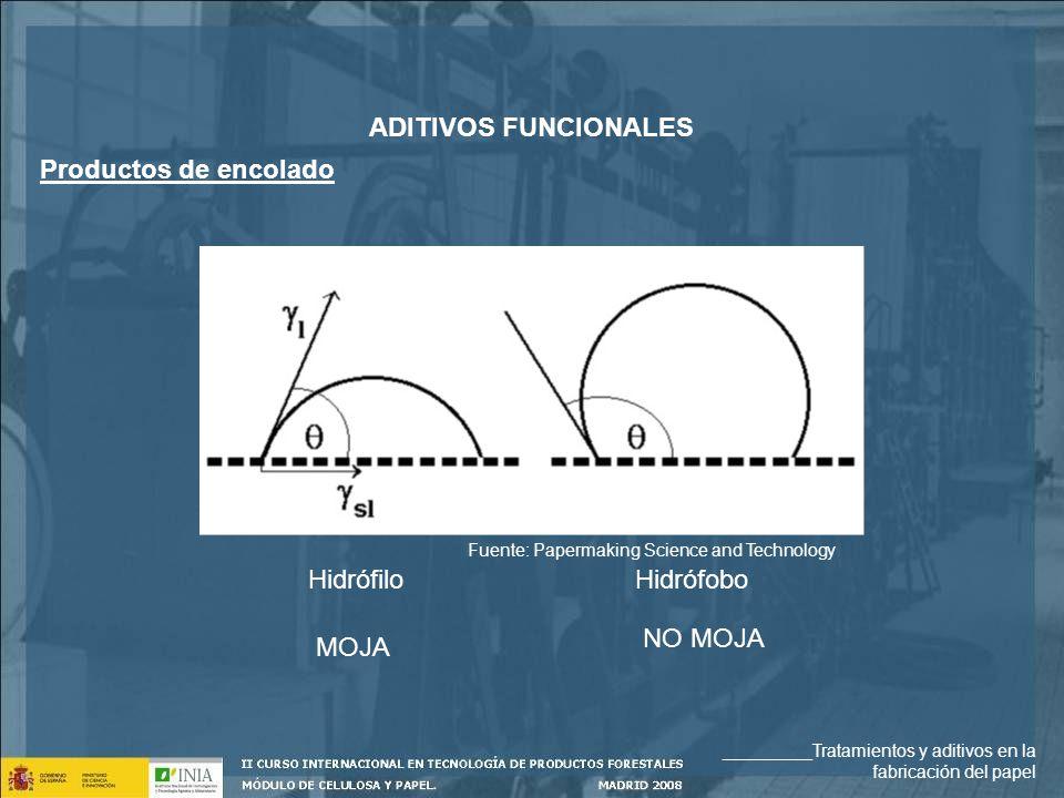 ADITIVOS FUNCIONALES Productos de encolado Hidrófilo Hidrófobo NO MOJA