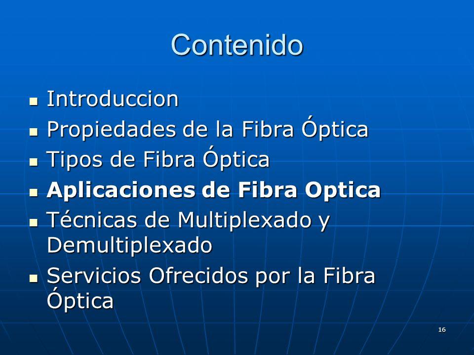 Contenido Introduccion Propiedades de la Fibra Óptica