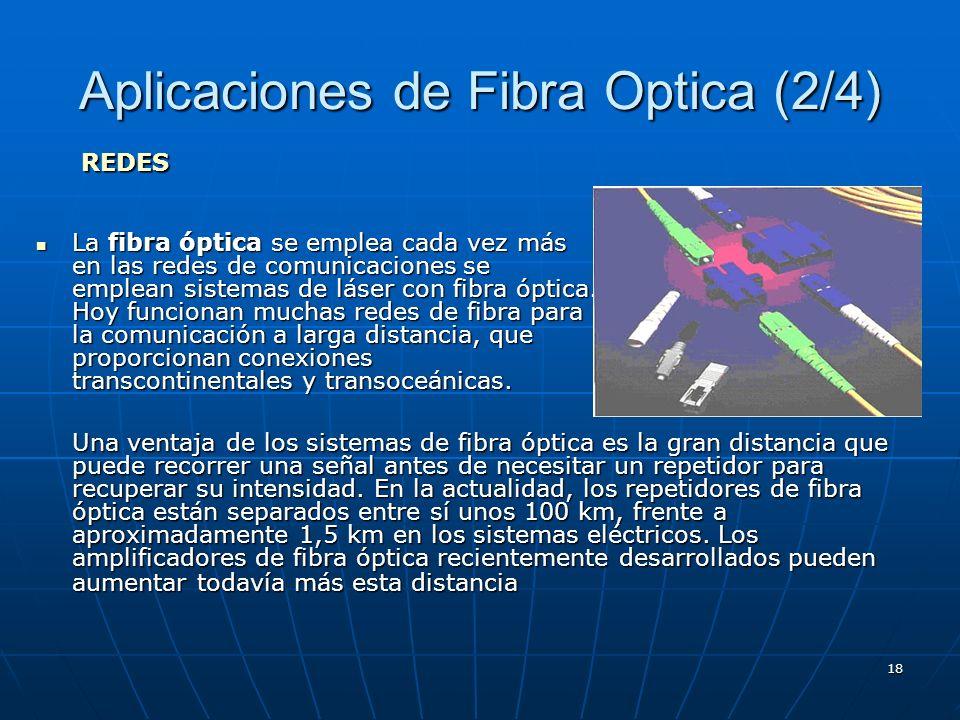 Aplicaciones de Fibra Optica (2/4)