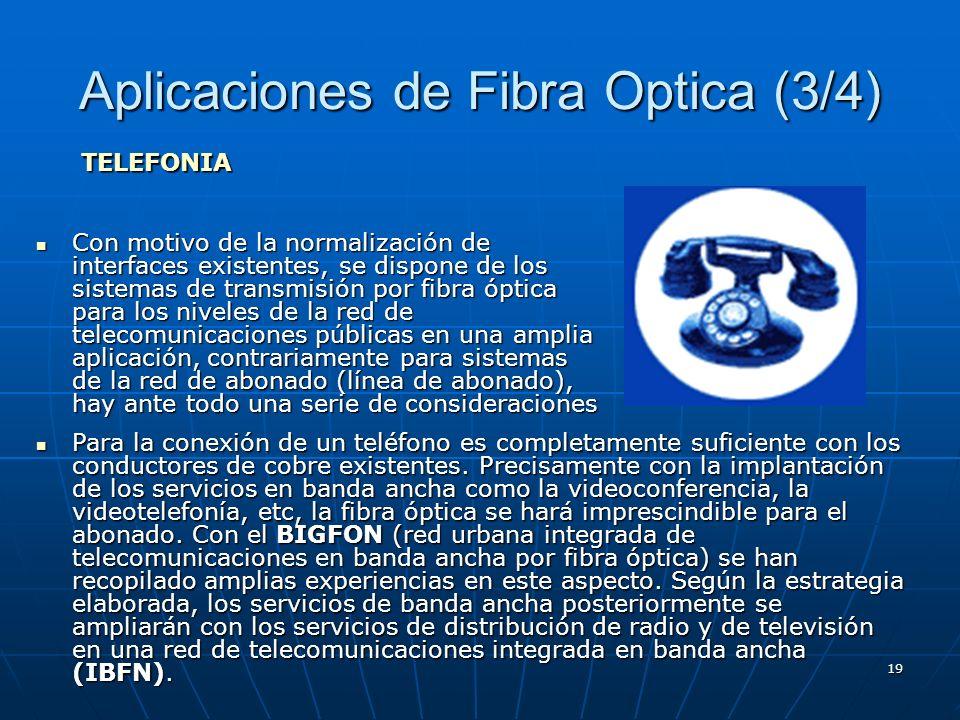 Aplicaciones de Fibra Optica (3/4)