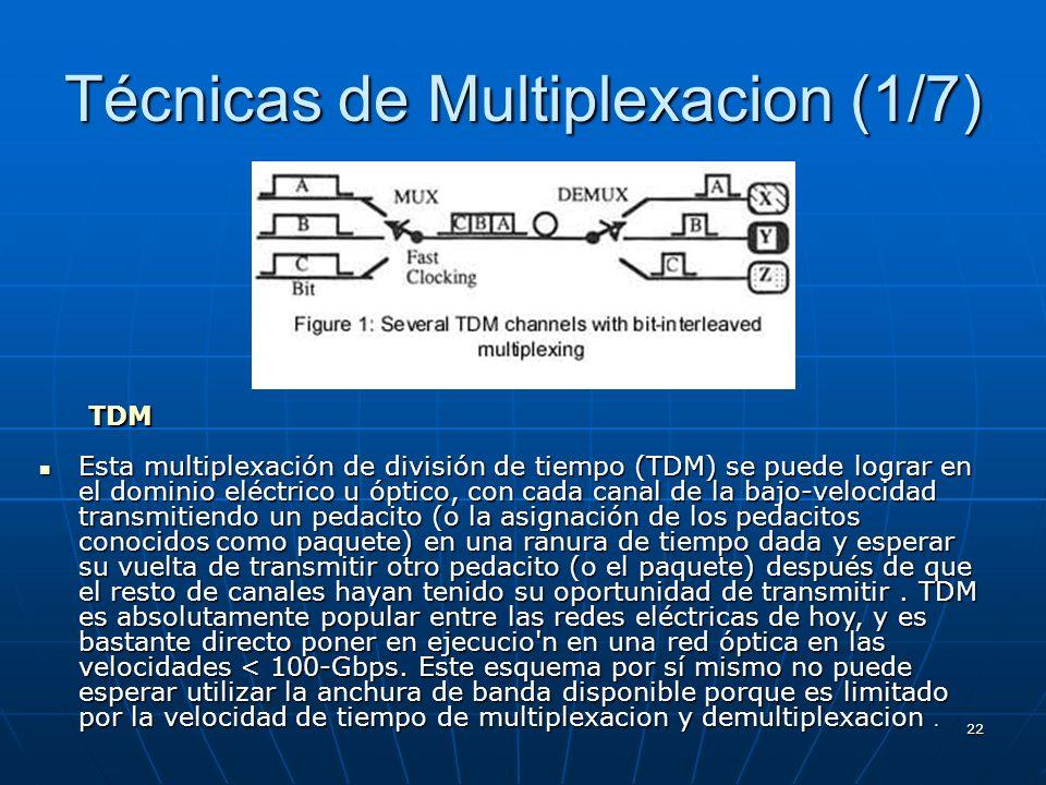 Técnicas de Multiplexacion (1/7)