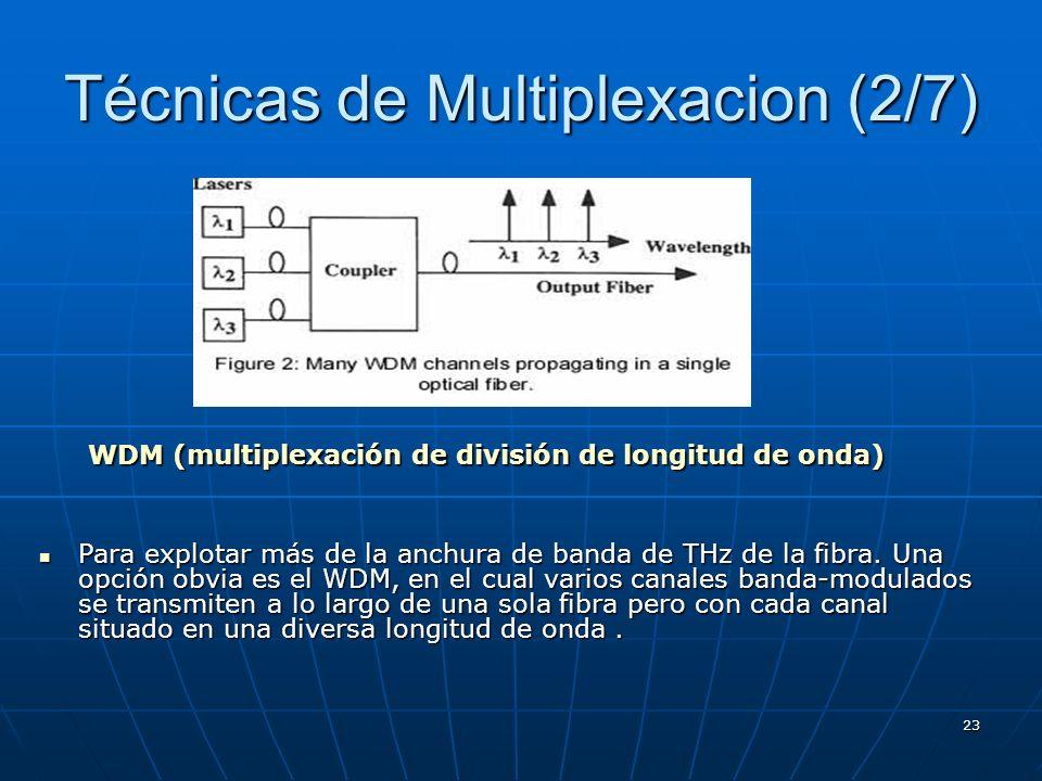 Técnicas de Multiplexacion (2/7)