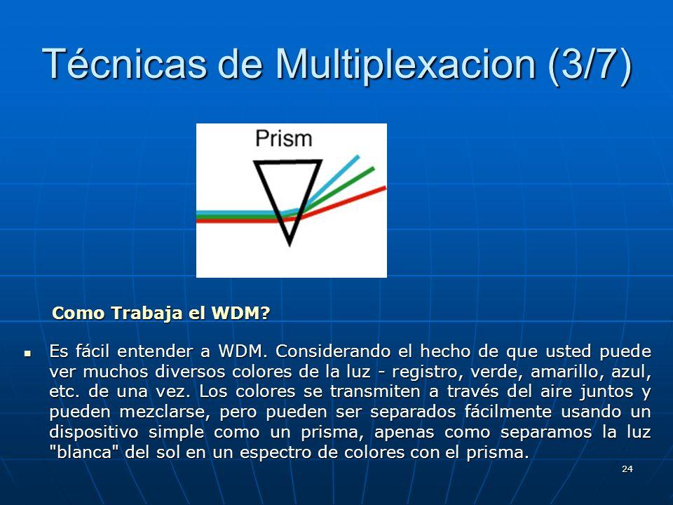 Técnicas de Multiplexacion (3/7)