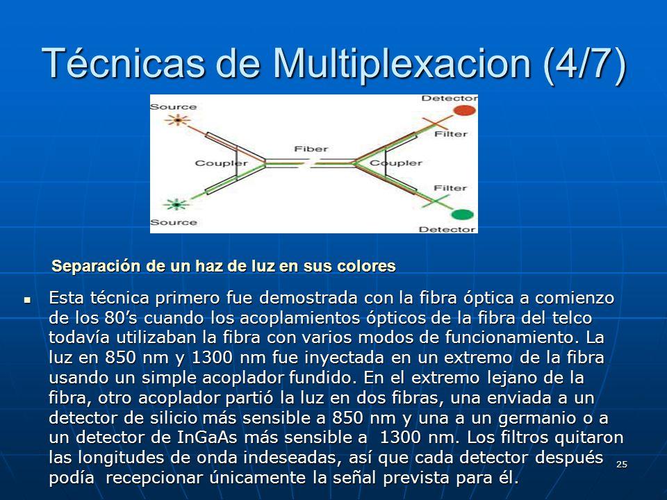Técnicas de Multiplexacion (4/7)