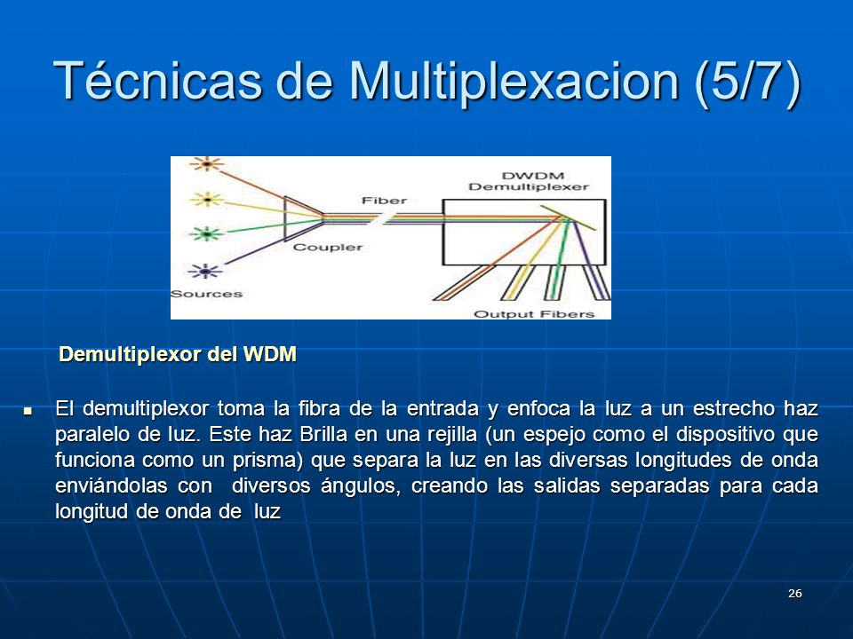 Técnicas de Multiplexacion (5/7)