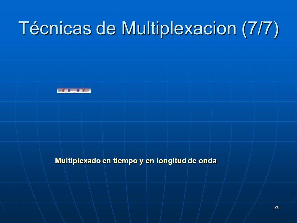 Técnicas de Multiplexacion (7/7)