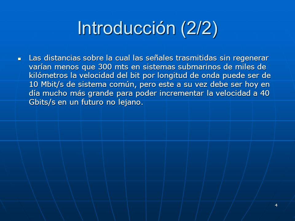 Introducción (2/2)