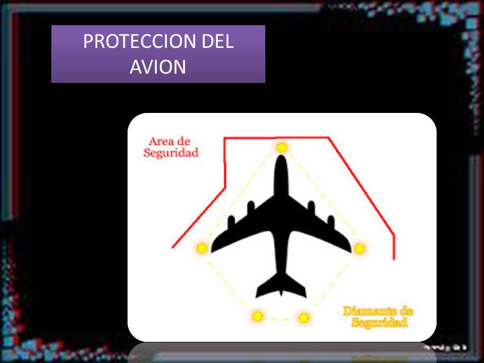PROTECCION DEL AVION PROTECCION DEL AVION