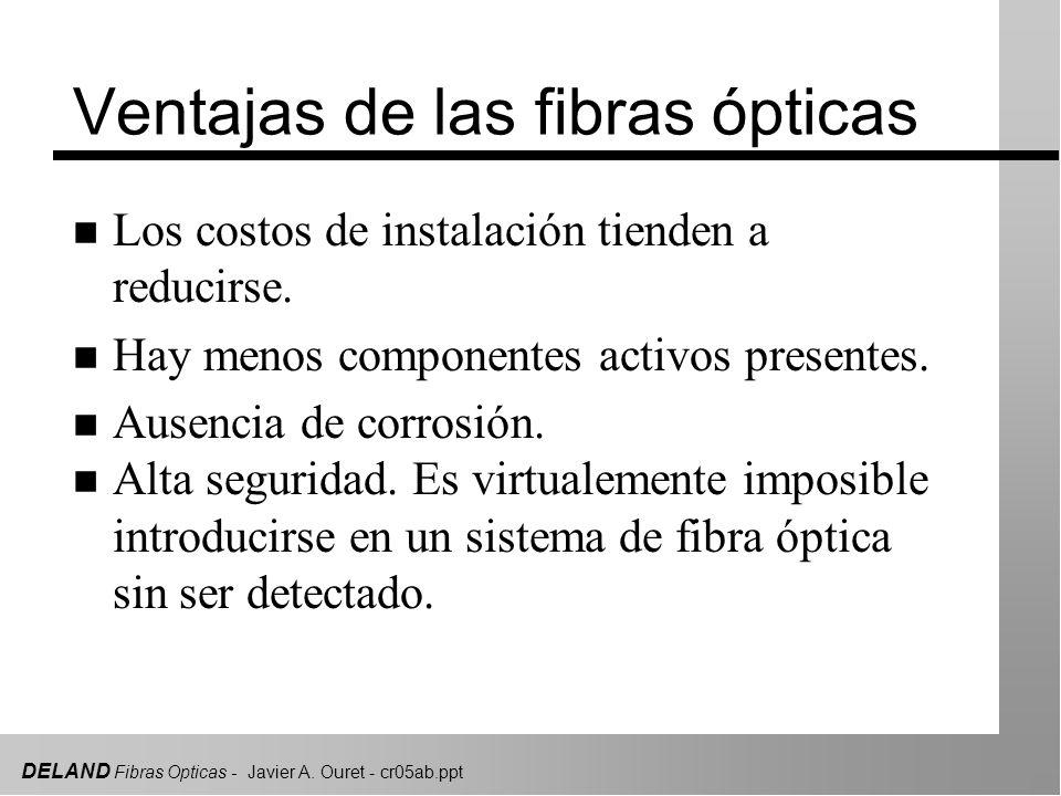 Ventajas de las fibras ópticas
