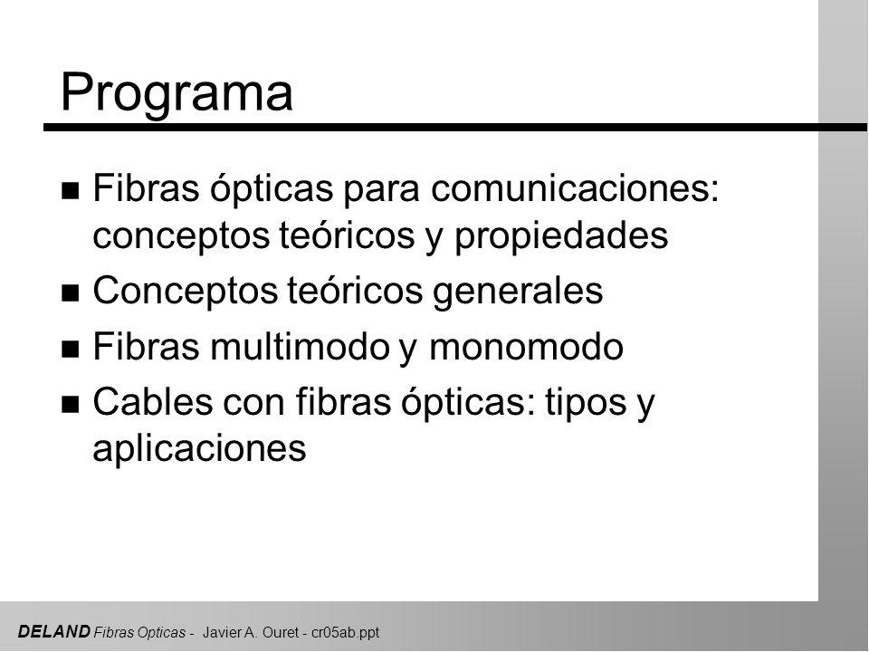 Programa Fibras ópticas para comunicaciones: conceptos teóricos y propiedades. Conceptos teóricos generales.