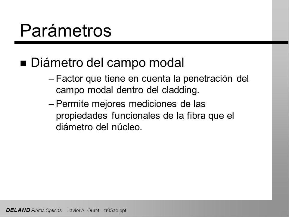 Parámetros Diámetro del campo modal
