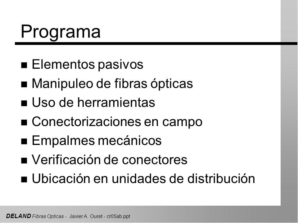Programa Elementos pasivos Manipuleo de fibras ópticas