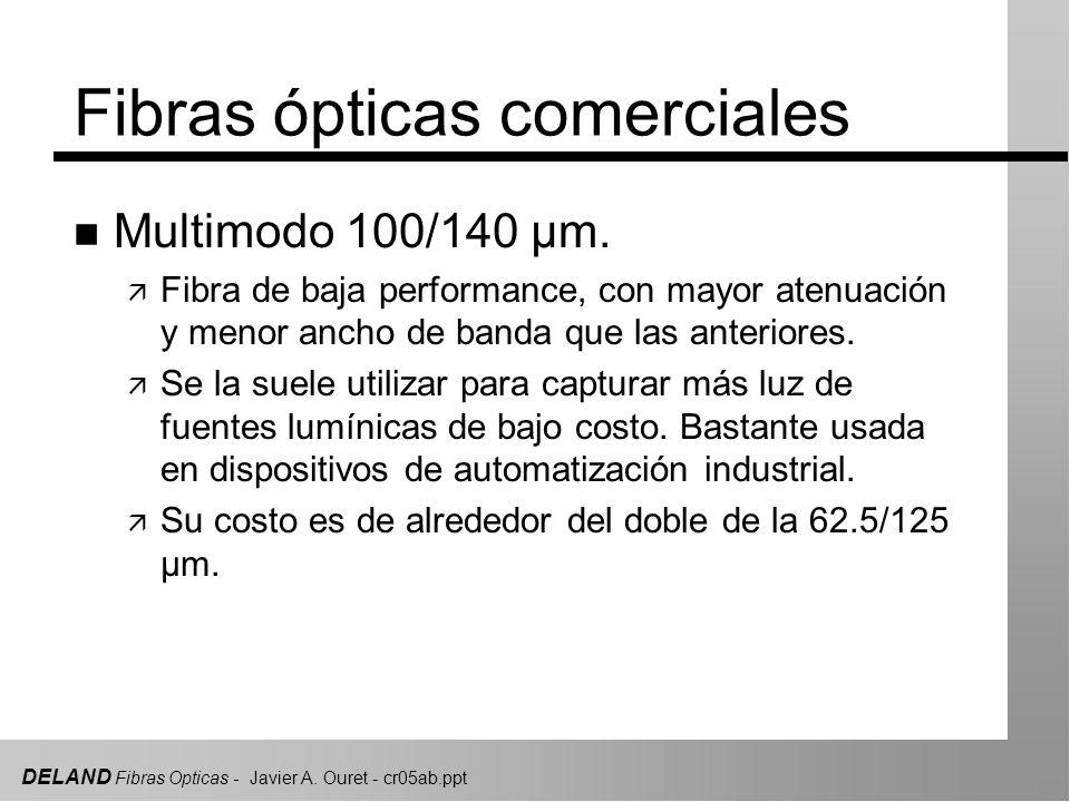 Fibras ópticas comerciales