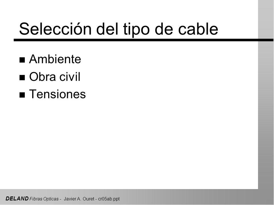 Selección del tipo de cable