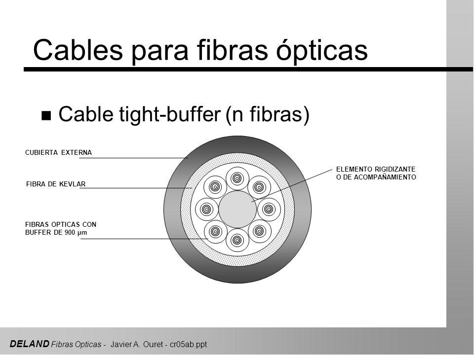 Cables para fibras ópticas