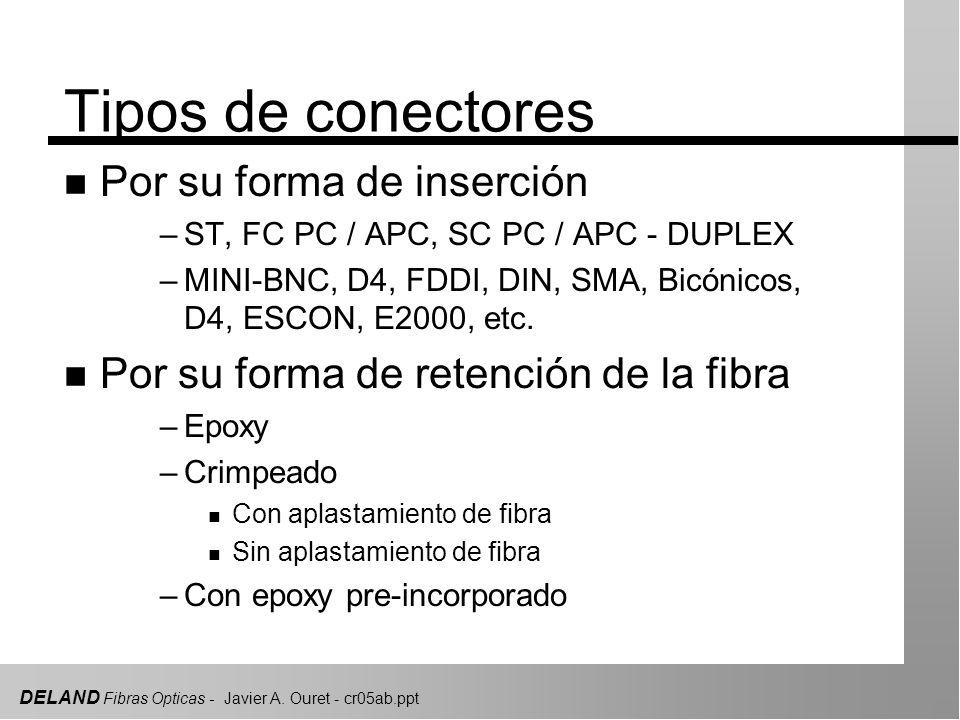 Tipos de conectores Por su forma de inserción