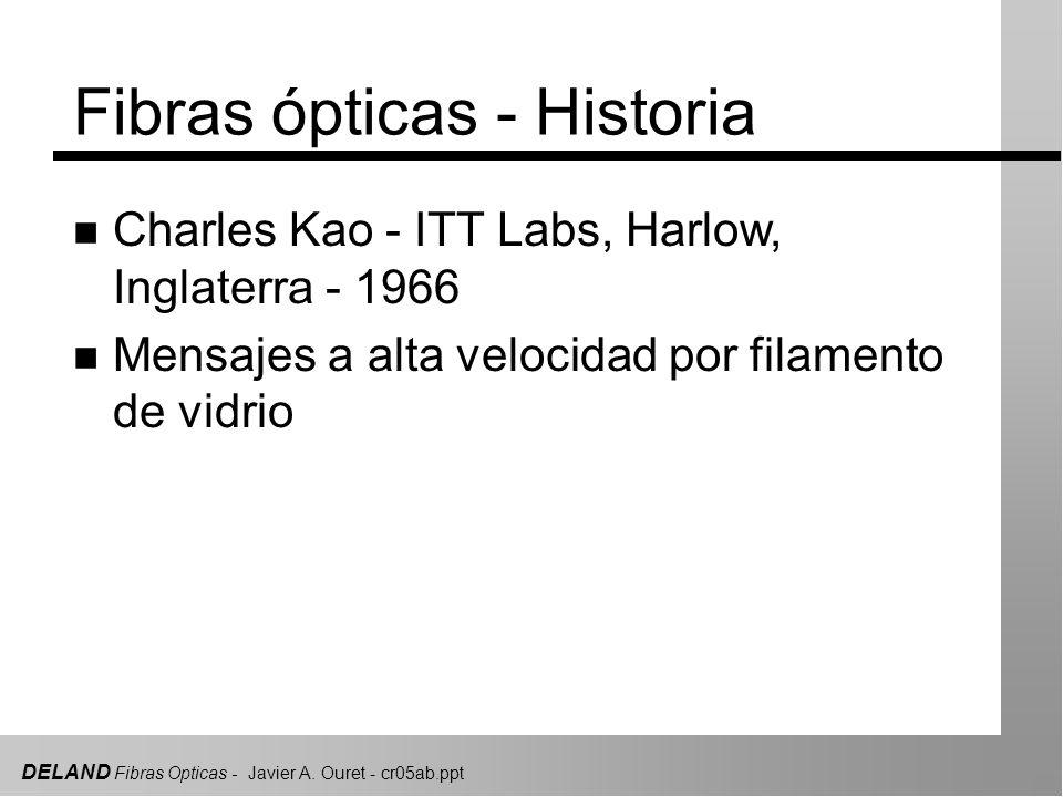 Fibras ópticas - Historia
