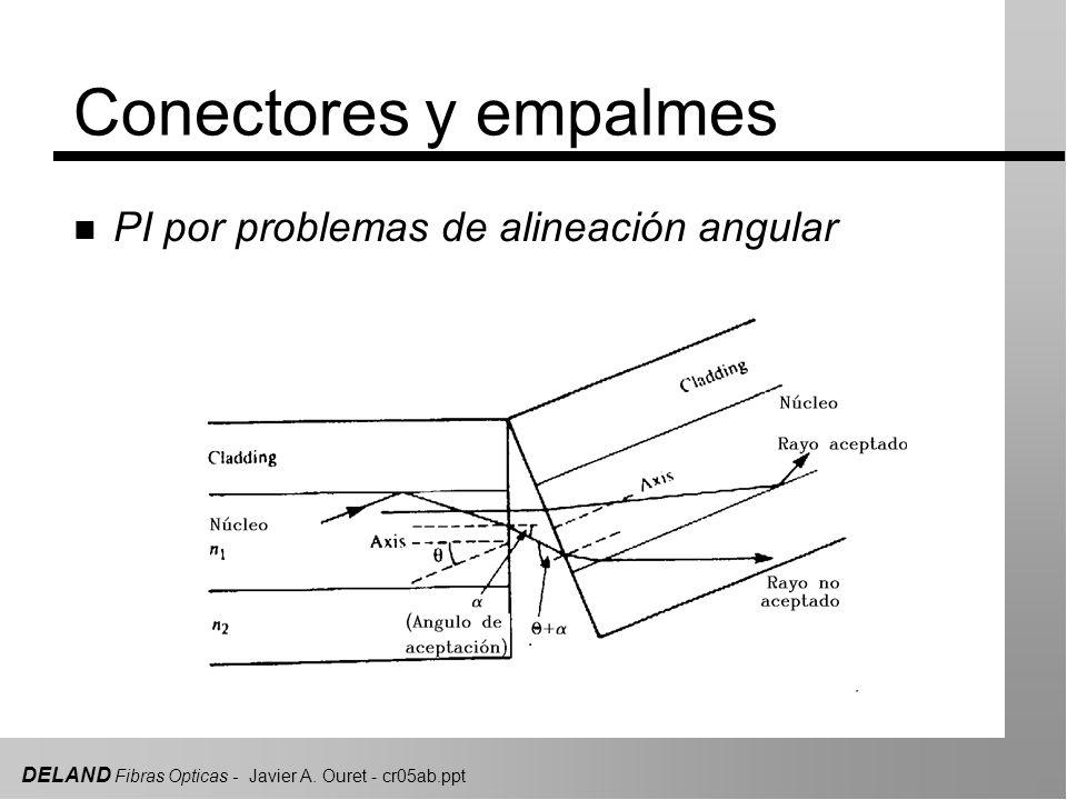Conectores y empalmes PI por problemas de alineación angular