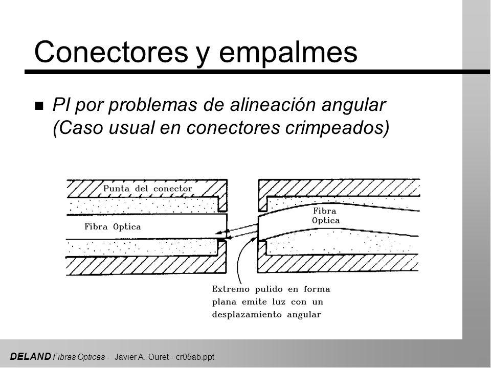 Conectores y empalmes PI por problemas de alineación angular (Caso usual en conectores crimpeados)