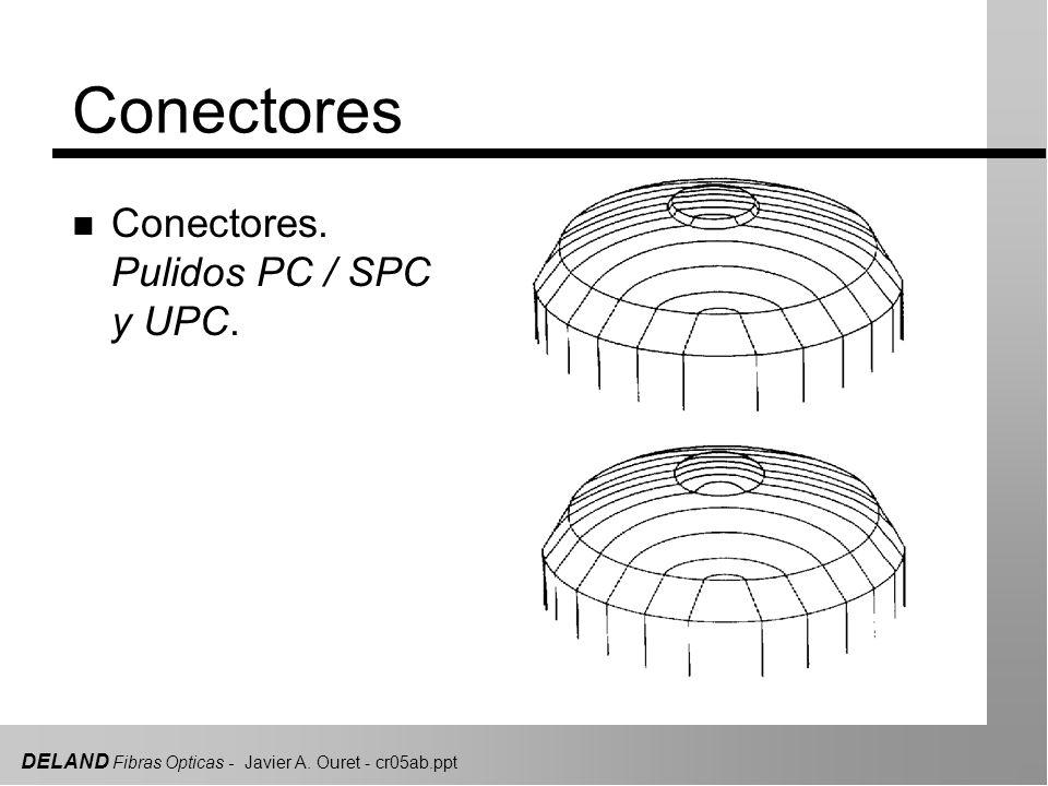 Conectores Conectores. Pulidos PC / SPC y UPC.