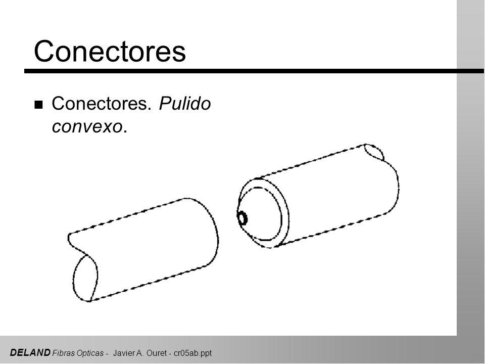 Conectores Conectores. Pulido convexo.