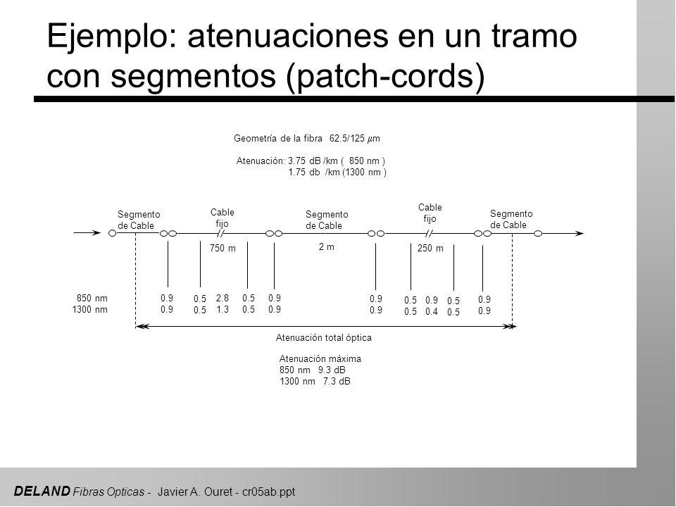 Ejemplo: atenuaciones en un tramo con segmentos (patch-cords)