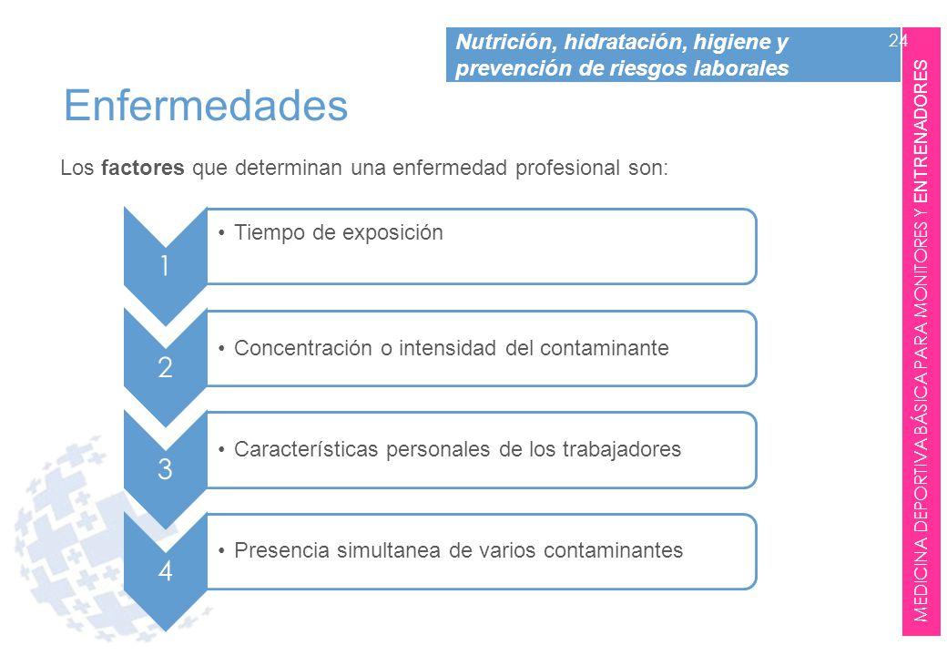 Enfermedades Los factores que determinan una enfermedad profesional son: 1. Tiempo de exposición.