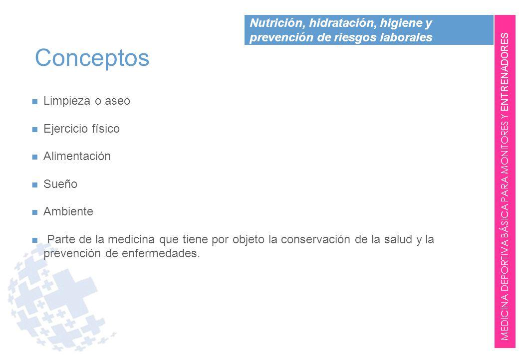 Conceptos Limpieza o aseo Ejercicio físico Alimentación Sueño Ambiente