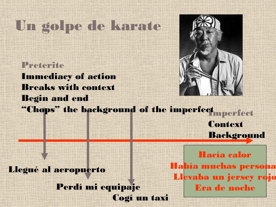 Un golpe de karate Preterite Immediacy of action Breaks with context