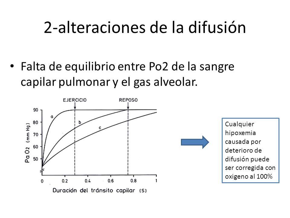 2-alteraciones de la difusión
