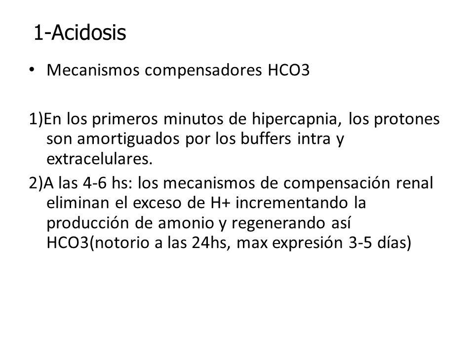 1-Acidosis Mecanismos compensadores HCO3