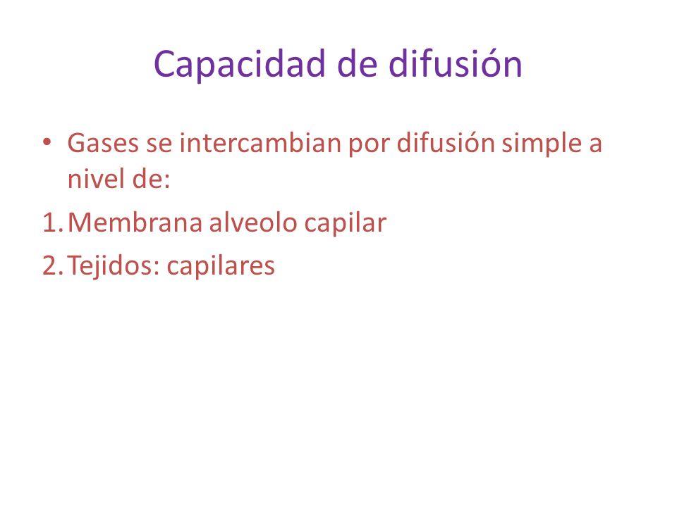 Capacidad de difusión Gases se intercambian por difusión simple a nivel de: Membrana alveolo capilar.