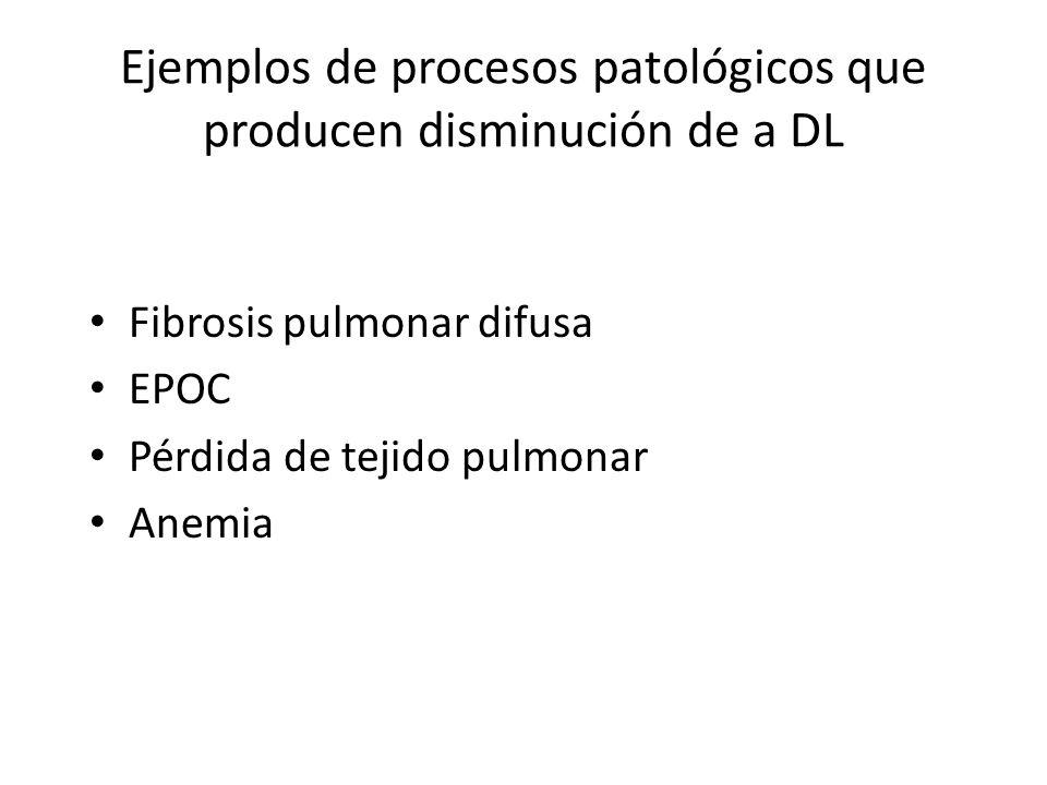 Ejemplos de procesos patológicos que producen disminución de a DL