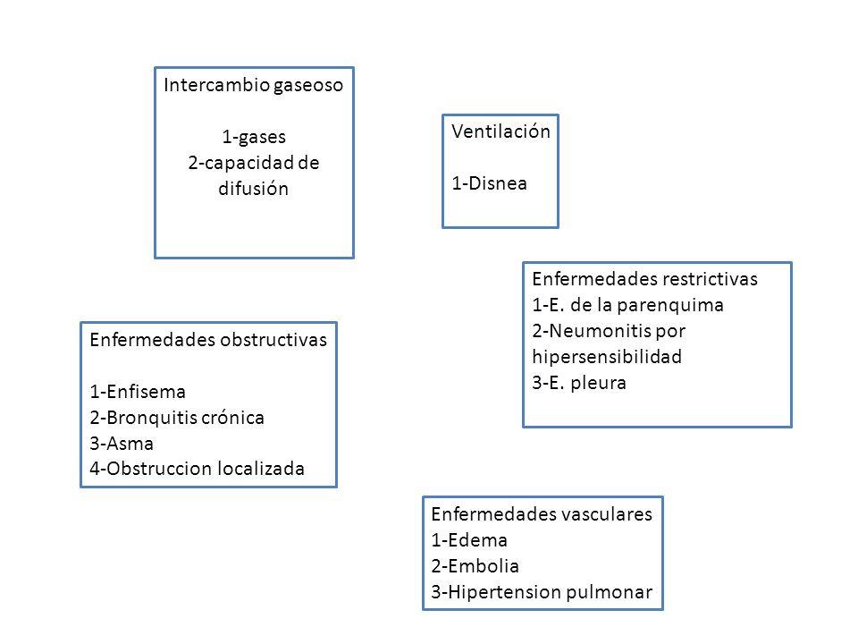 2-capacidad de difusión