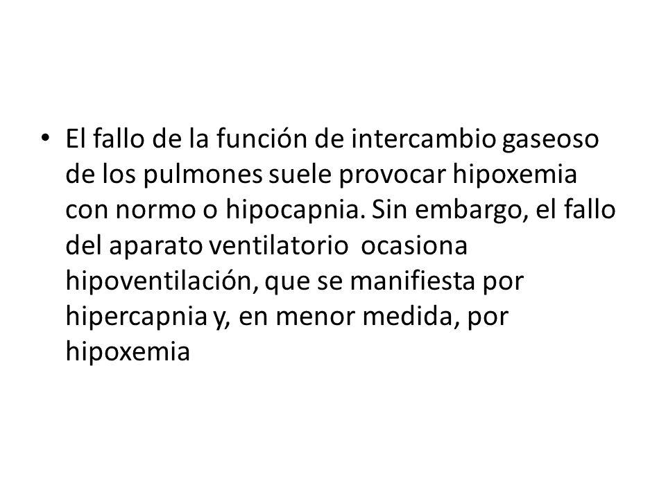 El fallo de la función de intercambio gaseoso de los pulmones suele provocar hipoxemia con normo o hipocapnia.