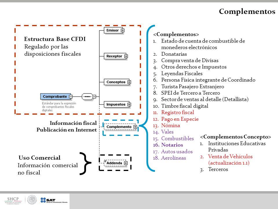 Complementos Estructura Base CFDI