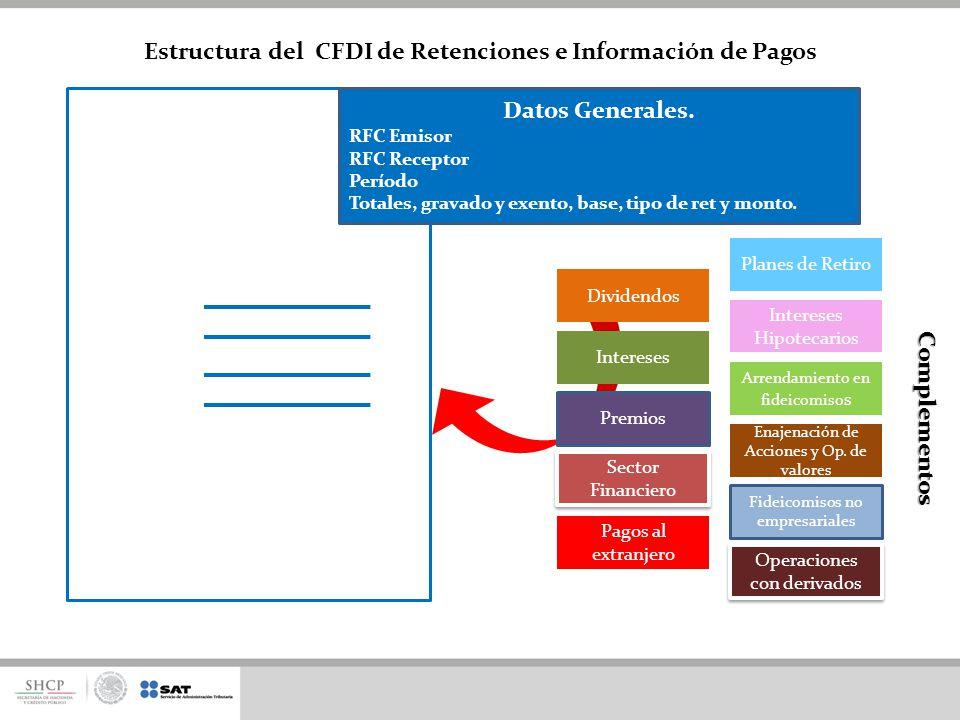 Estructura del CFDI de Retenciones e Información de Pagos
