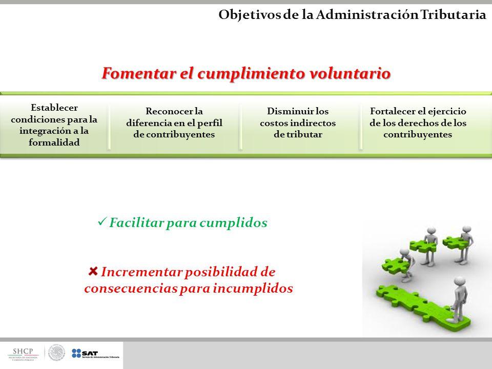 Fomentar el cumplimiento voluntario
