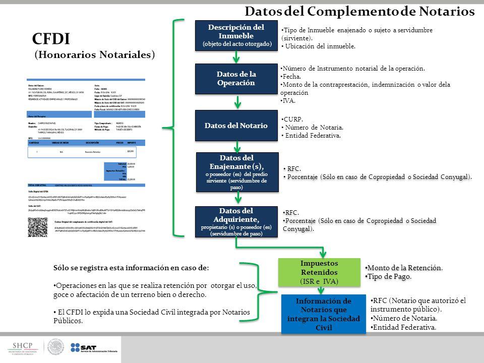 CFDI Datos del Complemento de Notarios (Honorarios Notariales)