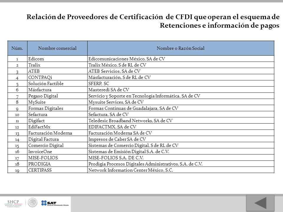 Relación de Proveedores de Certificación de CFDI que operan el esquema de Retenciones e información de pagos