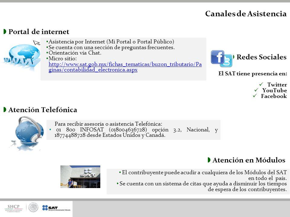 Canales de Asistencia Portal de internet Redes Sociales