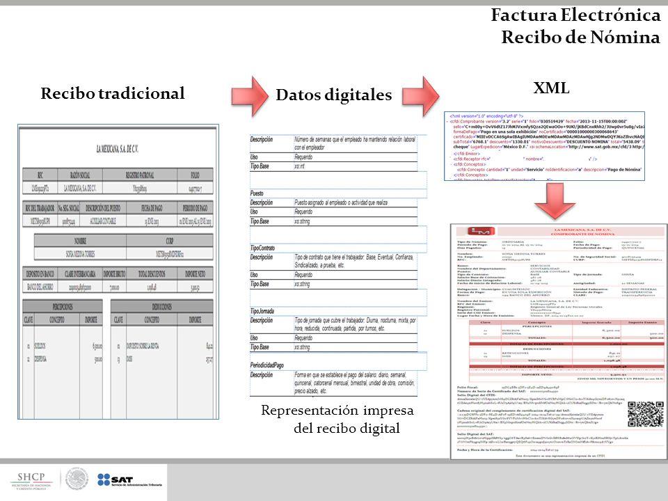 Representación impresa del recibo digital
