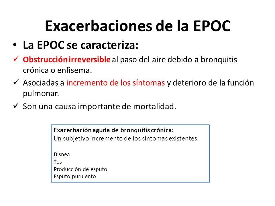 Exacerbaciones de la EPOC