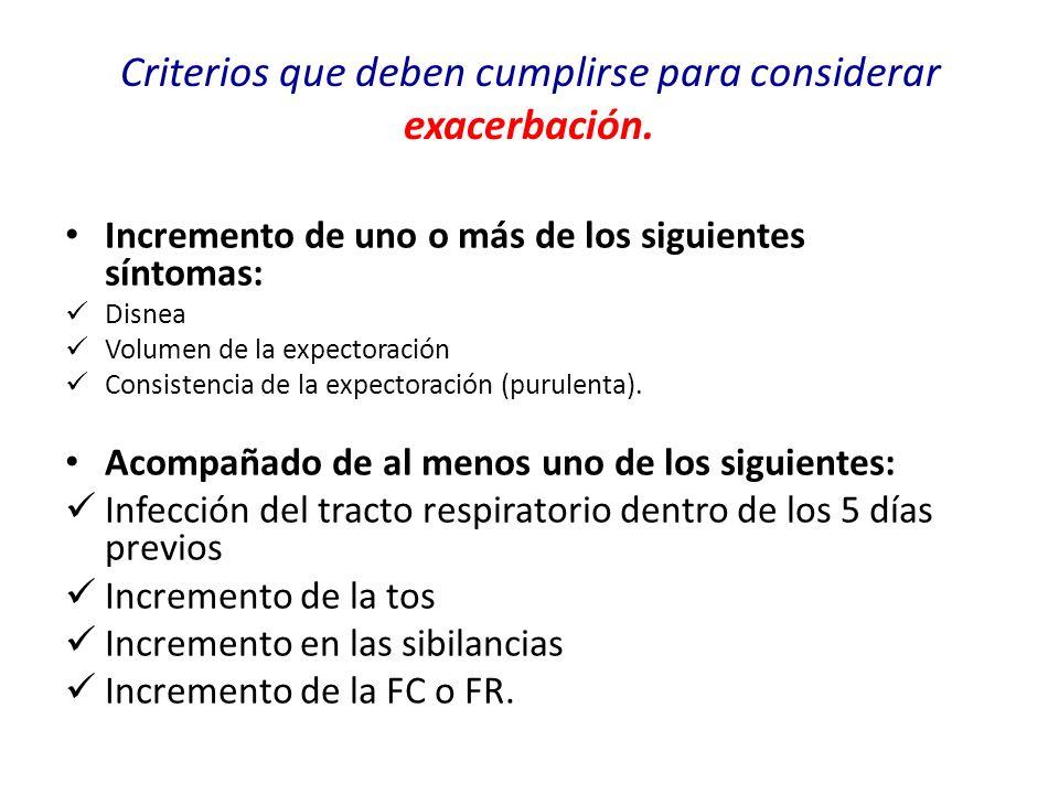 Criterios que deben cumplirse para considerar exacerbación.