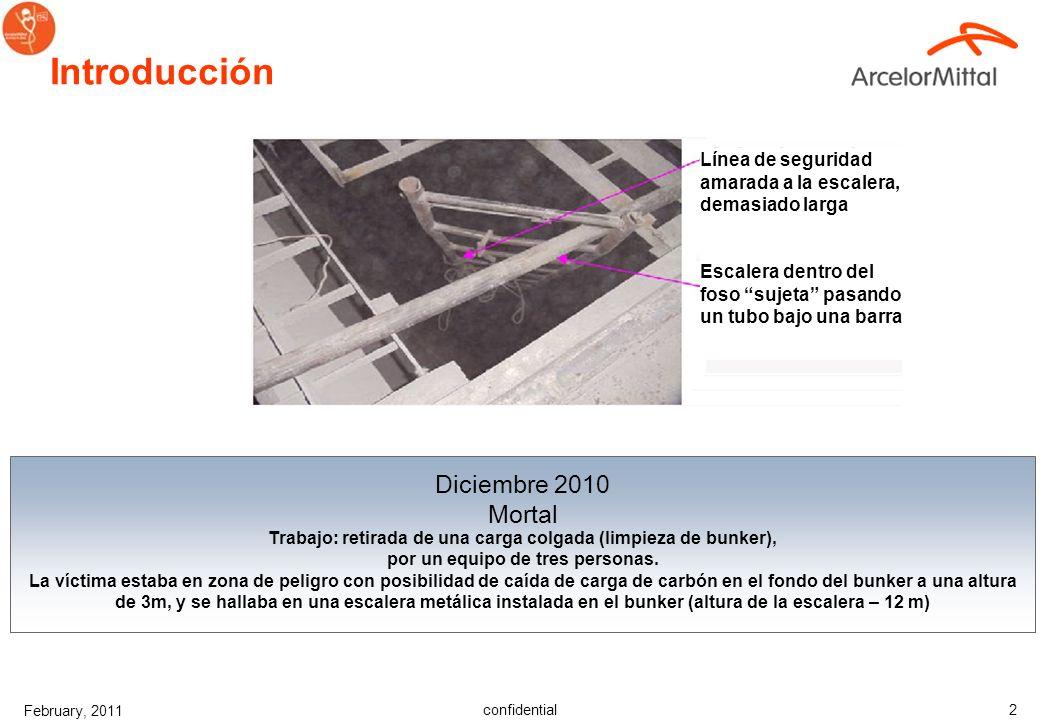 Introducción Diciembre 2010 Mortal