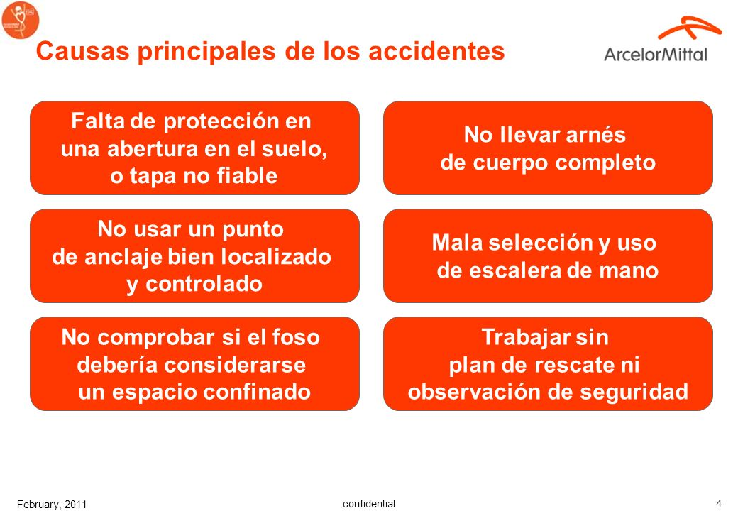 Causas principales de los accidentes