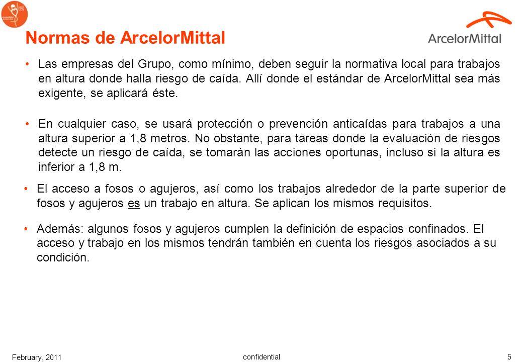 Normas de ArcelorMittal