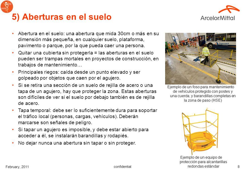 5) Aberturas en el suelo