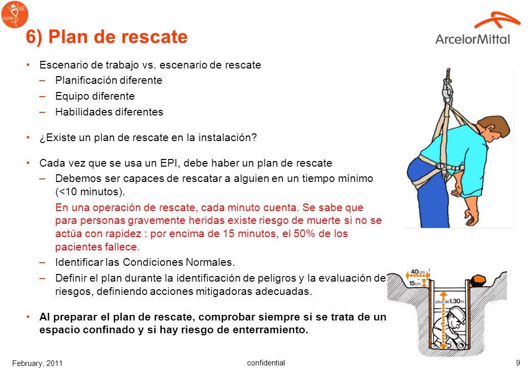 6) Plan de rescate Escenario de trabajo vs. escenario de rescate