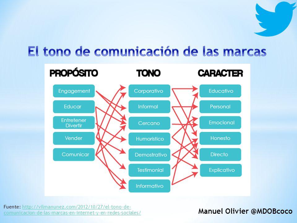 El tono de comunicación de las marcas Manuel Olivier @MDOBcoco